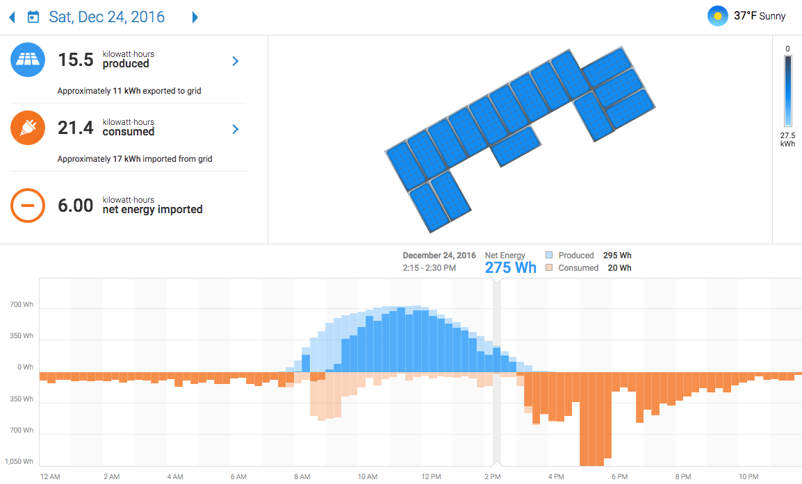 software screenshot portraying people can save on electricity by using solar panels